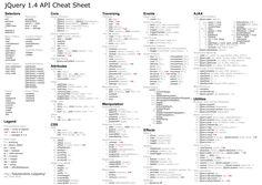 JQuery 1.4 cheat sheets