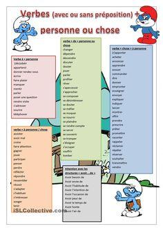 préposition à/de devant les verbes