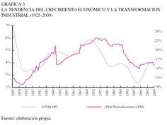 esquemas poblacion colombiana - Cerca con Google