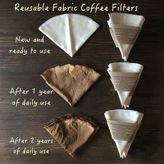 18 Charts To Help You Start Living More Sustainably - reusable coffee filters Reusable Coffee Filter, Reduce Reuse Recycle, Eco Friendly House, Eco Friendly Cars, Coffee Filters, Decoration Design, Sustainable Living, Sustainable Products, Eco Friendly Products