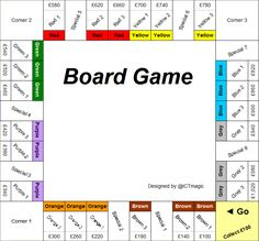 Board Game - A fully customisable board game to print and use in your class. Edit the cards, squares, prices of square and money denotations.