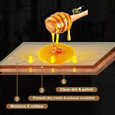 Organic Natural Pure Wax Wood Seasoning Beewax Complete Solution Furniture Care Beeswax Home Cleaning