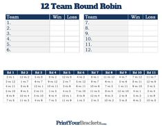 5 Team Round Robin Printable Tournament Bracket | Tennis in 2018 ...