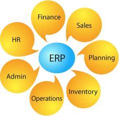 #Yup Softech India Pvt.Ltd is develop #RealEstate & other #service providing #erpsoftware to any type of organization with one year free maintance services.For more details log on to: www.yupsoftech.com