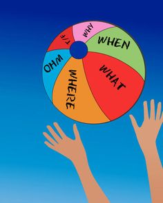 This is a great article about the different ways a beach ball can be used in the classroom to make learning fun.  This would be a great method to incorporate higher level questions into class discussions or to help students implement their own small group discussions. The Answer Ball.