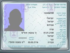 Priorities, Politics, Marketing, History, Israel, Cards, Life, Identity, Google Search