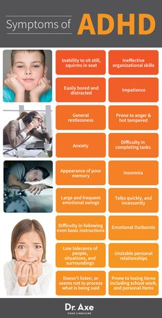 ADHD Symptoms chart http://www.draxe.com #health #holistic #natural