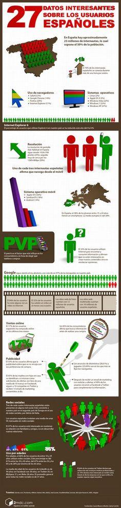 Datos interesantes sobre los internautas españoles | #infographic #infografia #españa #internet #socialmedia