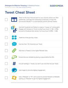 Huskeliste for Brands, som vil have større succes på Twitter. Tweet cheat sheet. #Twitter #Branding #Socialmedia