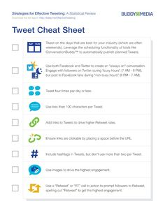 Twitter Cheat Sheet. #socialmedia