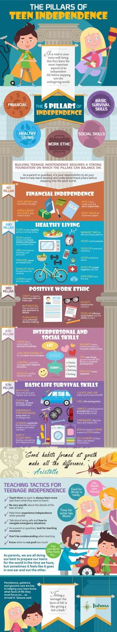 "It is vital to your teens well-being that they learn the most important aspects of an independent life before stepping into the unforgiving world. Finances, health, work ethic, social skills, and basic survival skills are the 5 pillars teens need to understand in order to succeed as adults. Parents can ensure their teen is ready for the ""real world"" by teaching them these basics of life."