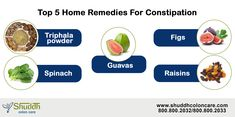 Top 5 Home Remedies For Constipation contact us for more details ->http://shuddhcoloncare.com/services.html #Constipation #relieveconstipation #dailyhealthtips #healthfoods