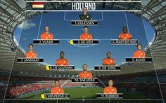 Australia vs Netherlands, World Cup 2014: live - Telegraph