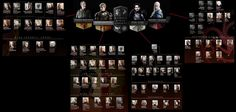 Geekation_Infographic_GamesOfThronesKingsAndTheirCourts  Infografic depicting a Lineage Chart and Kings and their courts in the Game Of Thrones series. !!WARNING spoilers with (deceased labels under people who've died by season 3)!!