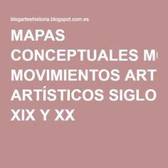 MAPAS CONCEPTUALES MOVIMIENTOS ARTÍSTICOS SIGLO XIX Y XX