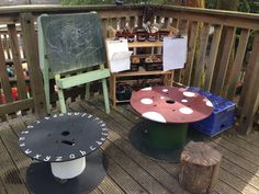 Outdoor mark making area love this idea Reggio! Outdoor Learning Spaces, Outdoor Play Areas, Outdoor Education, Outdoor Art, Eyfs Outdoor Area Ideas, Eyfs Classroom, Outdoor Classroom, Classroom Ideas, Natural Playground