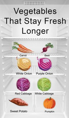 Learn what veggies last the longest in the your fridge. | 11 Brilliant Tips For Eating Healthy On A Budget