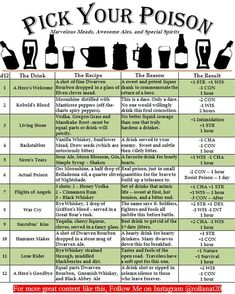 Homebrewing shop You guys spoke and I listened So here is your drinks table. I know this one may be a bit difficult to read, I went a little overboard on Dungeons And Dragons Characters, D&d Dungeons And Dragons, Dnd Characters, Game Master, Dnd Stories, Dungeon Master's Guide, Dnd Classes, Dnd 5e Homebrew, Dungeon Maps