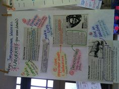 Ways informational writers elaborate - anchor chart borrowed from TCRWP