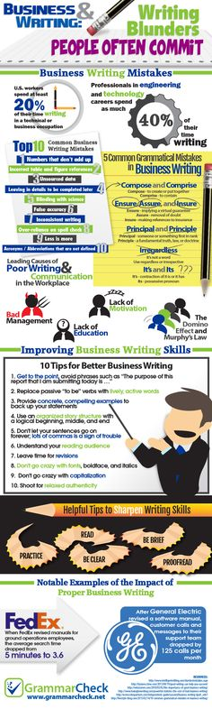 Top 10 Common Business Writing Blunders & 5 Everyday Grammatical Mistakes Infographic