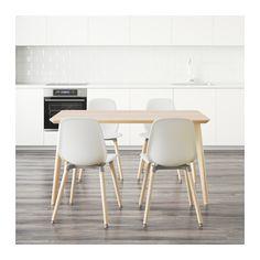 Docksta svenbertil table and 4 chairs white birch birch - Tavolo docksta ikea ...