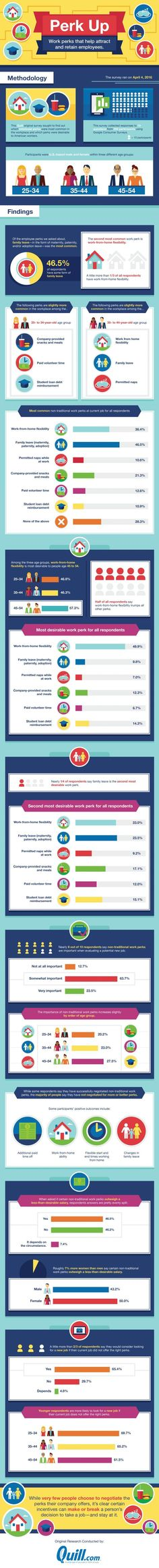 Work Perks that Help Attract and Retain Employees #Infographic #Business itz-my.com http://ibeebz.com