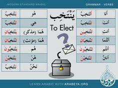 Learn Verbs In Modern Standard Arabic English Fun, Learn English, Modern Standard Arabic, Arabic Verbs, Verb Words, Spoken Arabic, Learn Arabic Online, Arabic Lessons, Arabic Alphabet