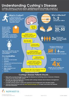 Cushing's Disease is a pituitary cause of excess cortisol. #infographic