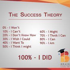 #Success #Theory @BrianPodium #100%