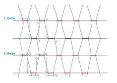 Handsmoken-Anleitung.jpg 650×460 pixels