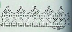 crochet lace edging ~~ LINDEVROUWSWEB randje haken
