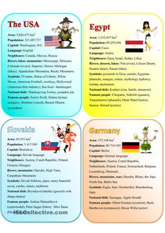 Countries speaking cards - English ESL Worksheets for distance learning and physical classrooms English Lessons, Learn English, English Class, Teaching Jobs, Teaching Activities, Facts For Kids, Fun Facts, Multicultural Activities, Harmony Day