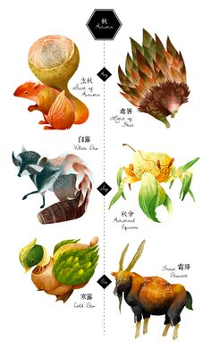 24 solar term into animal character designs, merged with featured vegetables, fruits, or weather changes.2014