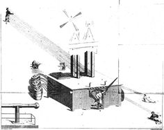 "James Tilly Matthews's  ""Air Loom"" from ""Illustrations of Madness"" by John Haslam, 1810"
