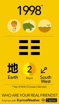 Feng Shui BaGua basics if you're a man born in 1998 (Chinese zodiac calendar), year of the Earth Tiger, by Karma Weather #KarmaWeather