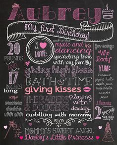 Princess themed custom chalkboard poster