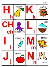 Pro Šíšu: Abeceda - prirazovani obrazku Montessori, Playing Cards, Language, Education, Games, Christmas Decor, Alphabet, Second Grade, Autism