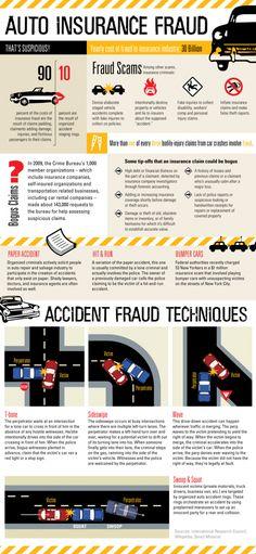 Auto Insurance Fraud | Infographic
