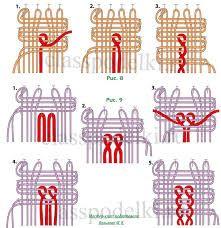 Znalezione obrazy dla zapytania вязание на коклюшках