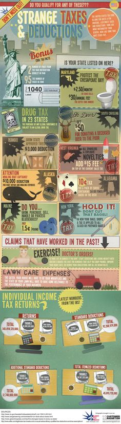 Strange Taxes and Deductions- an infographic