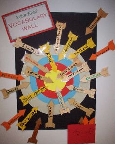 A super Robin Hood Vocabulary Wall classroom photo contribution. Great ideas for your classroom! Classroom Wall Displays, Class Displays, School Displays, Classroom Walls, Classroom Themes, Photo Displays, Vocabulary Wall, Teaching Vocabulary, Literacy Display