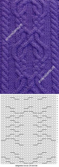 teixits trenes wide braid for central motif Catalog of knitting patterns Cable Knitting Patterns, Knitting Stiches, Knitting Charts, Lace Knitting, Knitting Designs, Knit Patterns, Stitch Patterns, Scarf Ideas, Easy Knitting Patterns