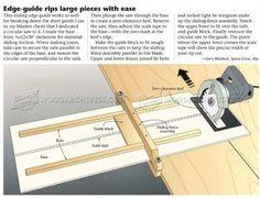 #2885 DIY Circular Saw Edge Guide - Circular Saw
