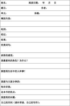 Image result for 读书笔记格式 Math Equations, Teaching, Image, Education, Onderwijs, Learning, Tutorials