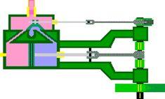 Risultato immagine per How a Steam Engine Works Mini Steam Engine, James Watt, Stirling Engine, Old Trains, Power Generator, Motorcycle Engine, Small Engine, Steam Locomotive, Mechanical Engineering