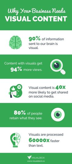 Learn why you should create visual content for your business or service to create a Digital presence. Visit the website to learn more about Digital Marketing. Digital Marketing Strategy, Digital Marketing Quotes, Marketing Tools, Internet Marketing, Online Marketing, Social Media Marketing, Web Design, Online Classroom, Social Media Services