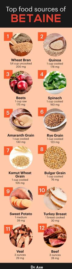 Betaine Benefits, Signs of Deficiency and Food Sources - Dr. Axe Amaranth Grain, Rye Grain, Low Stomach Acid, Stomach Ulcers, Body Composition, Fatty Liver, Health Eating, Eating Healthy, Natural Cures