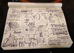 Sketchnotes from #CHI2013 paper session: Co-Design with Users by maccymacx, via Flickr