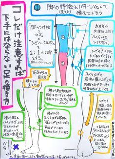吉村拓也【神様のハナリ3巻4/19発売】@hanari0716 【最低限!】『コレだけ注意すれば   下手糞には見えない【足の描き方】