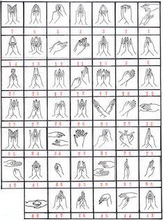 Indication of the Buddha Art Bouddhique, Ninja, Tibetan Art, Numerology, Drawing Reference, Japanese Art, Buddhism, Infographic, Art Gallery